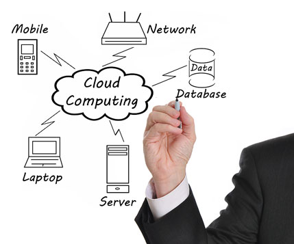 R-Cloud R-Computer Concord California, IT Services, Computer Notebook Repair, Managed Services Provider in Concord, CA